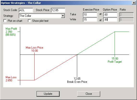 Options trading strategies collar
